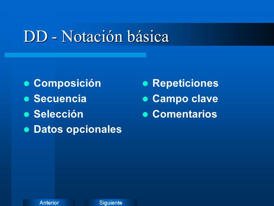 DD - Notación básica Composición Secuencia Selección Datos opcionales