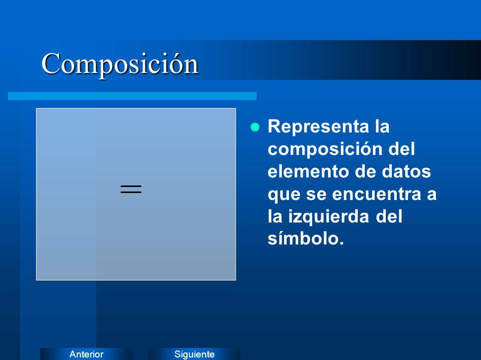 Composición Representa la composición del elemento de datos que se encuentra a la izquierda del símbolo.