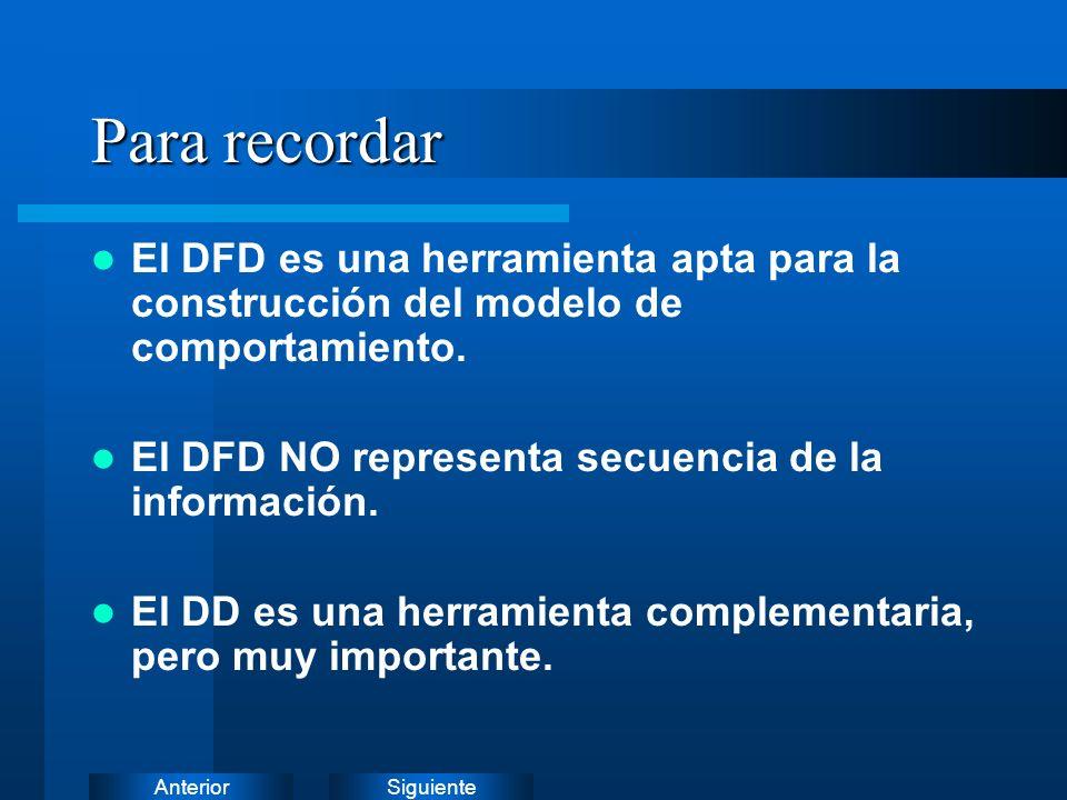 Para recordar El DFD es una herramienta apta para la construcción del modelo de comportamiento. El DFD NO representa secuencia de la información.