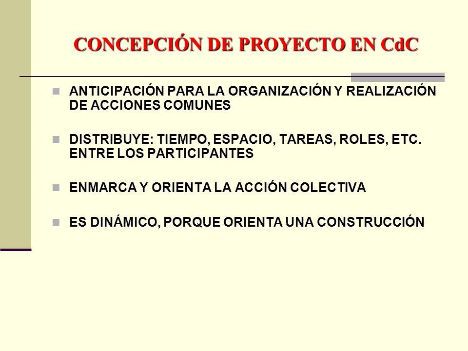 CONCEPCIÓN DE PROYECTO EN CdC