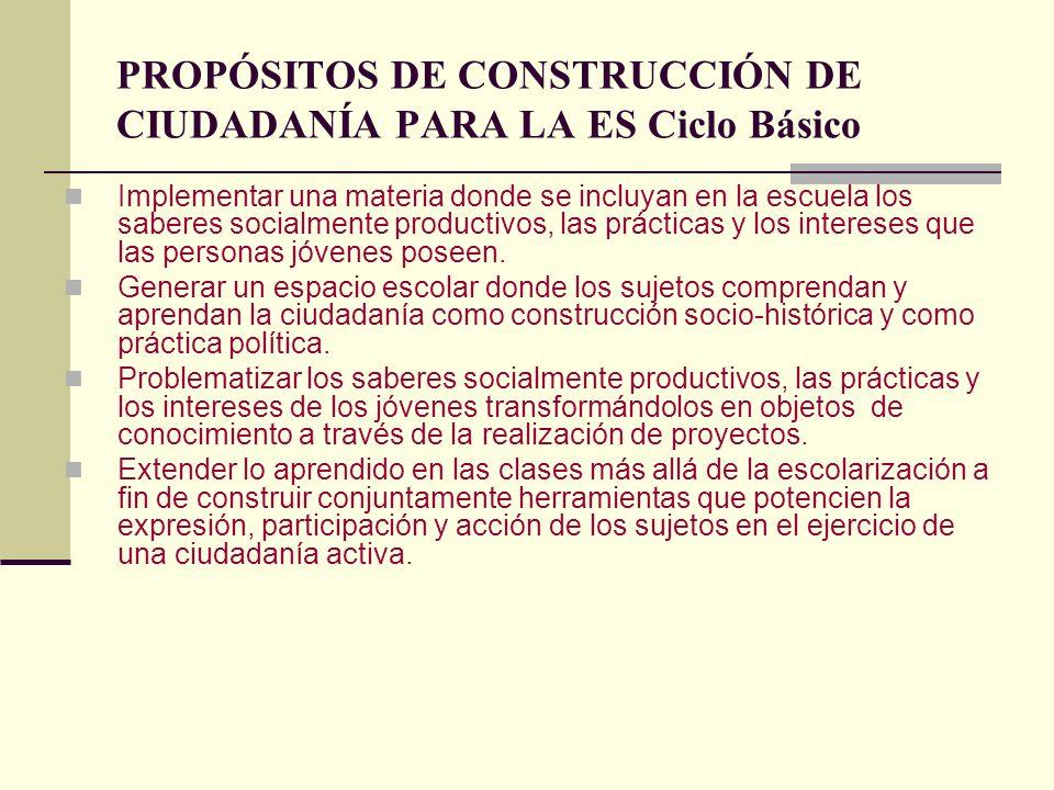 PROPÓSITOS DE CONSTRUCCIÓN DE CIUDADANÍA PARA LA ES Ciclo Básico