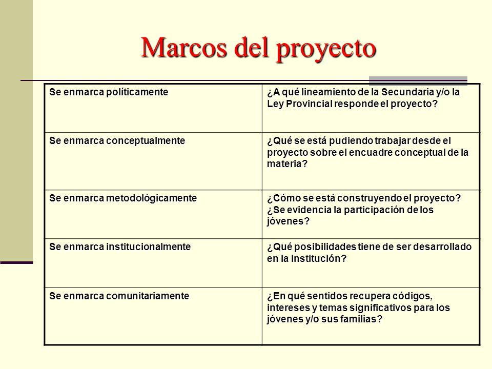 Marcos del proyecto Se enmarca políticamente