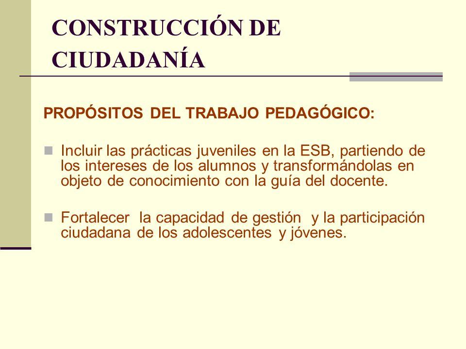 CONSTRUCCIÓN DE CIUDADANÍA