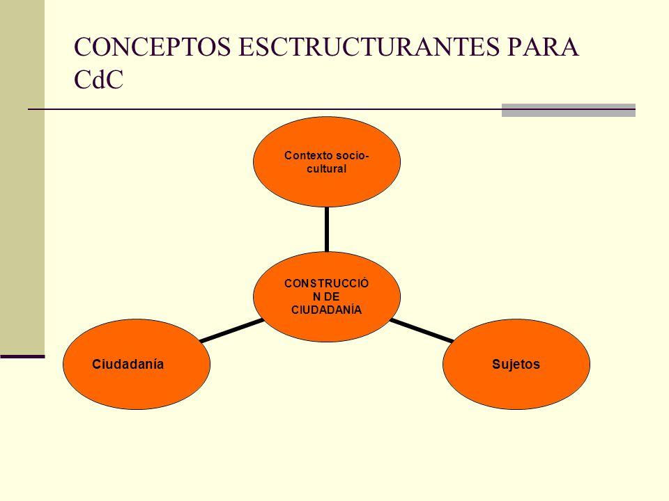 CONCEPTOS ESCTRUCTURANTES PARA CdC