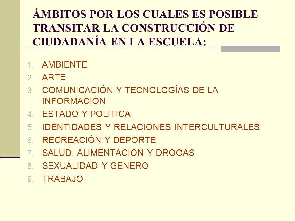 ÁMBITOS POR LOS CUALES ES POSIBLE TRANSITAR LA CONSTRUCCIÓN DE CIUDADANÍA EN LA ESCUELA: