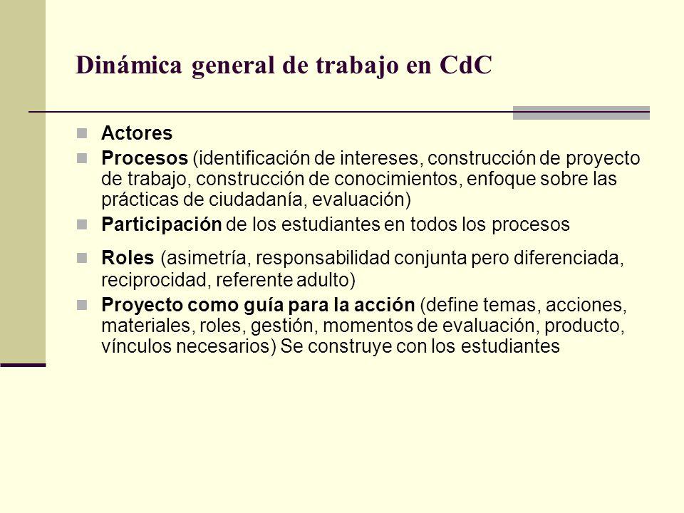 Dinámica general de trabajo en CdC