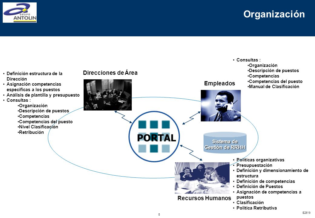 Sistemas de Información en Recursos Humanos - ppt descargar