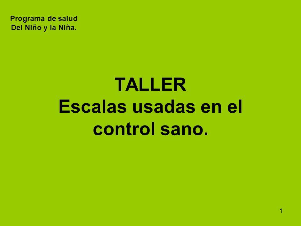 TALLER Escalas usadas en el control sano.