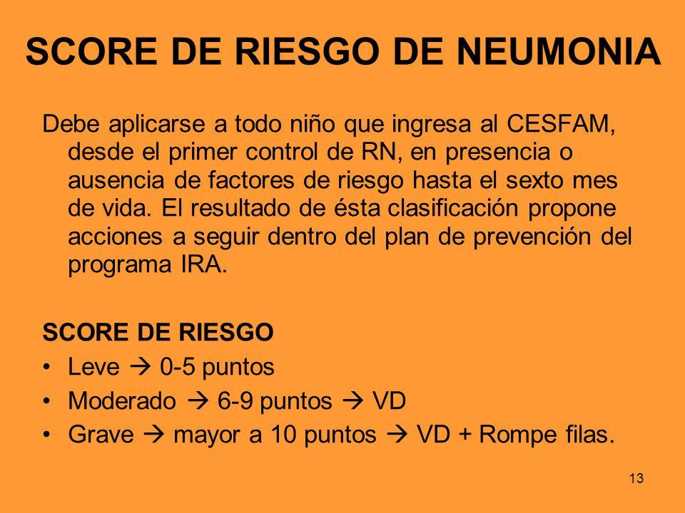 SCORE DE RIESGO DE NEUMONIA
