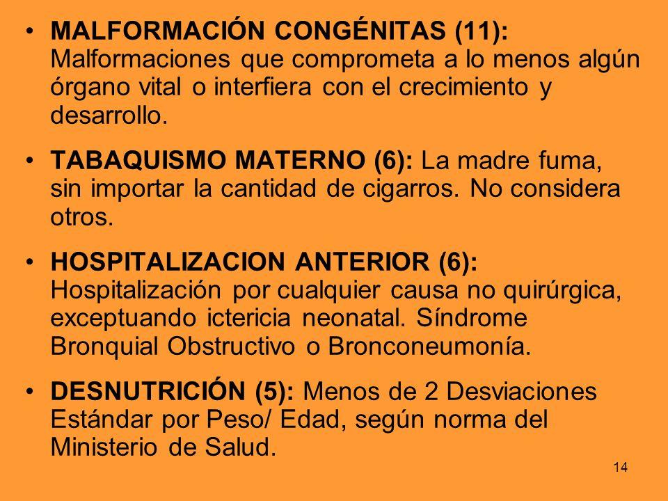 MALFORMACIÓN CONGÉNITAS (11): Malformaciones que comprometa a lo menos algún órgano vital o interfiera con el crecimiento y desarrollo.