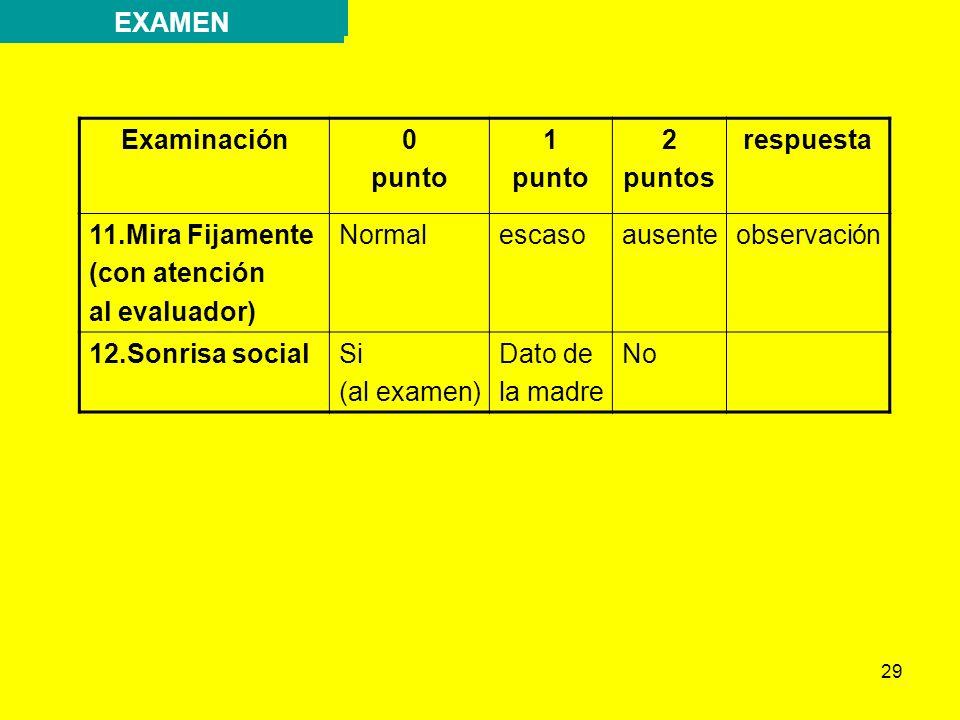 EXAMEN Examinación punto 1 2 puntos respuesta