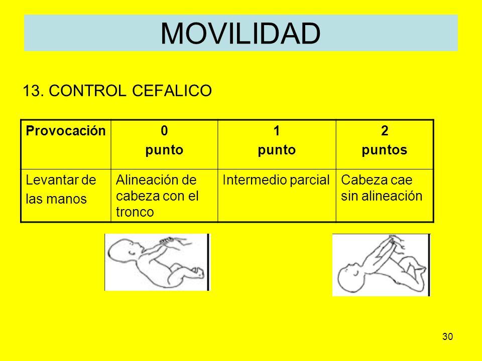 MOVILIDAD 13. CONTROL CEFALICO Provocación punto 1 2 puntos