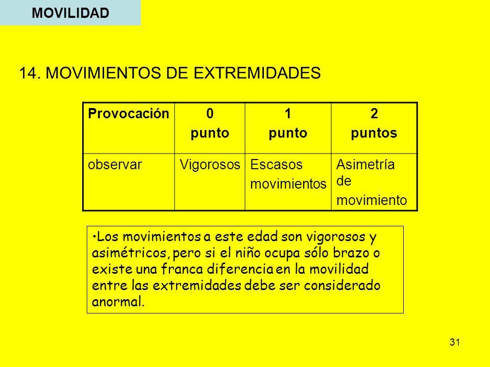 14. MOVIMIENTOS DE EXTREMIDADES