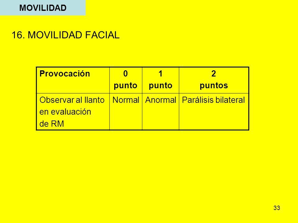 16. MOVILIDAD FACIAL MOVILIDAD Provocación punto 1 2 puntos
