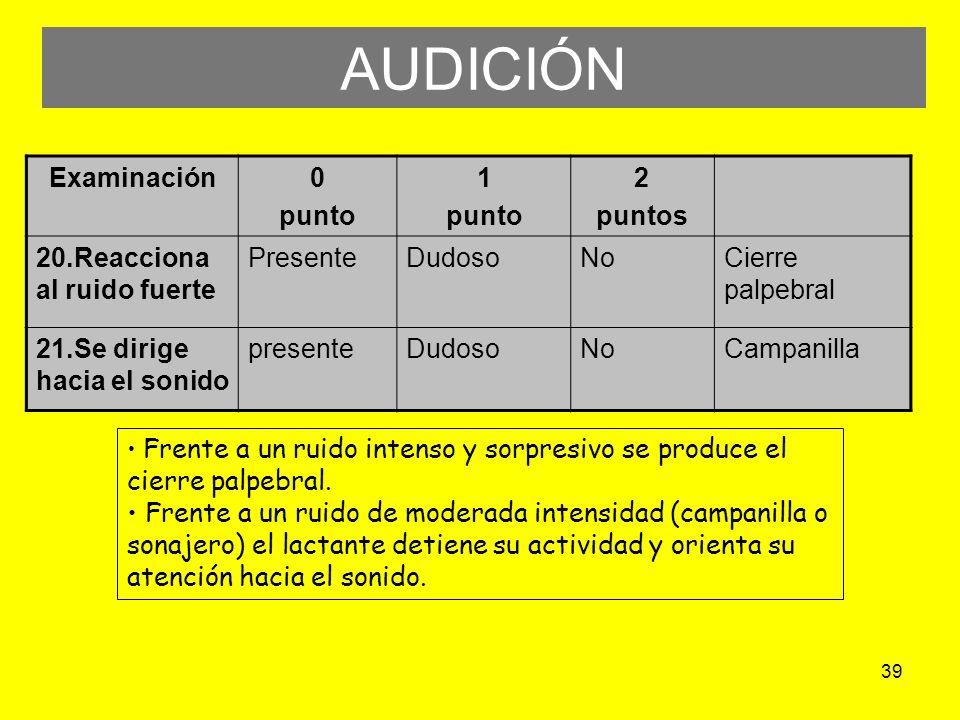 AUDICIÓN Examinación punto 1 2 puntos 20.Reacciona al ruido fuerte