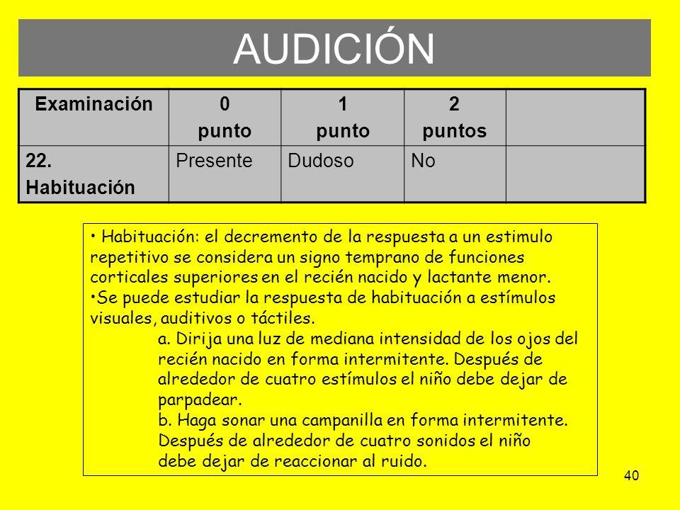 AUDICIÓN Examinación punto 1 2 puntos 22. Habituación Presente Dudoso