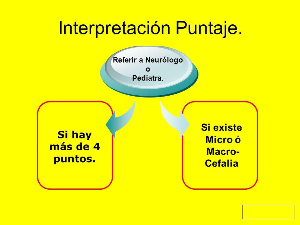 Interpretación Puntaje.