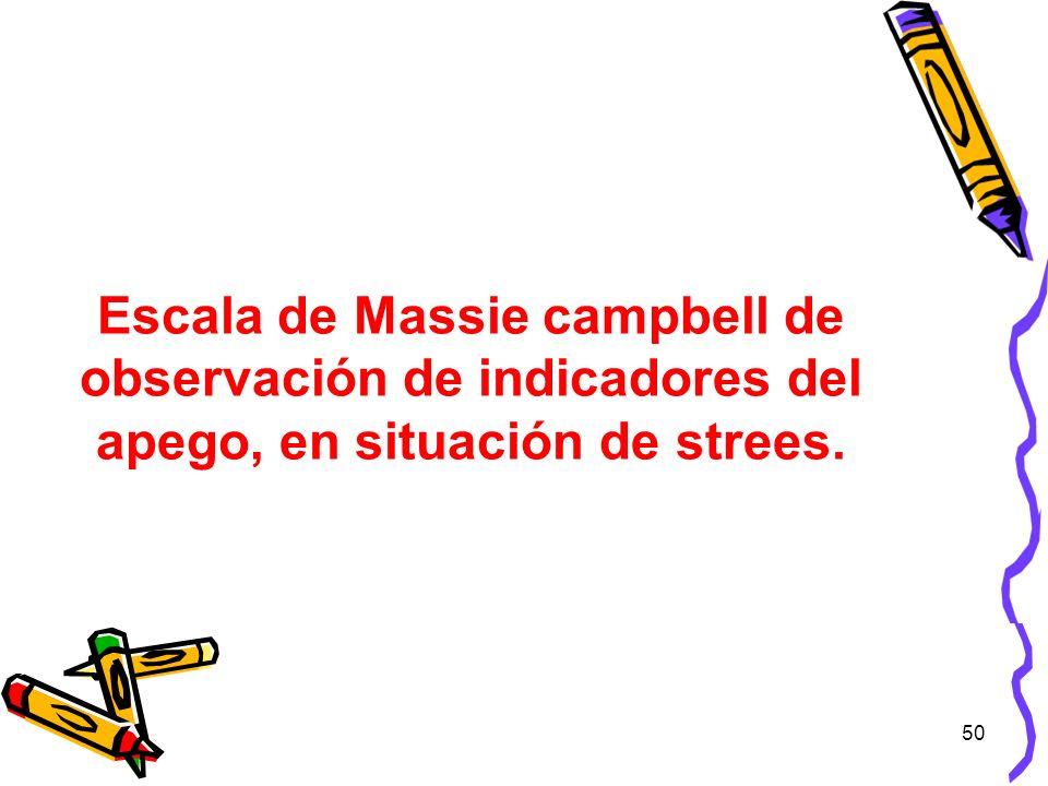 Escala de Massie campbell de observación de indicadores del apego, en situación de strees.