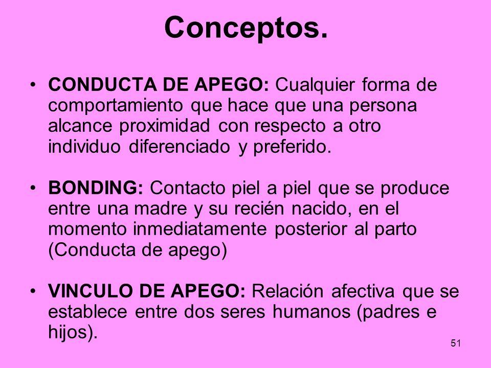 Conceptos.