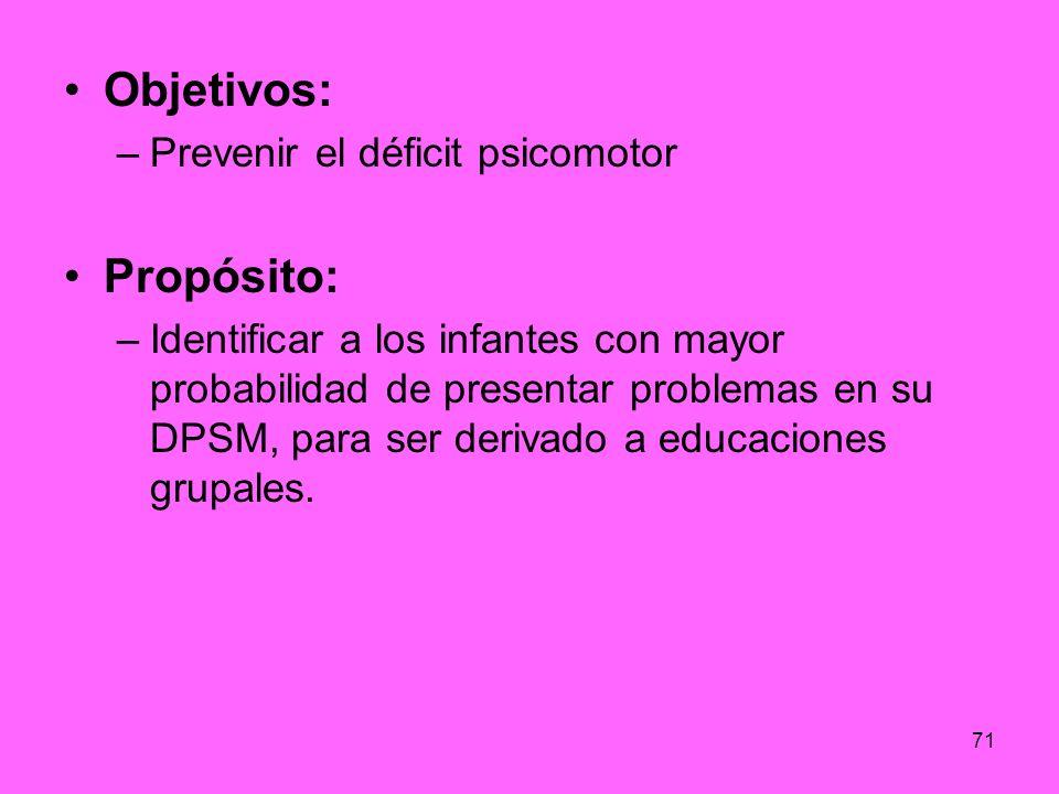 Objetivos: Propósito: Prevenir el déficit psicomotor