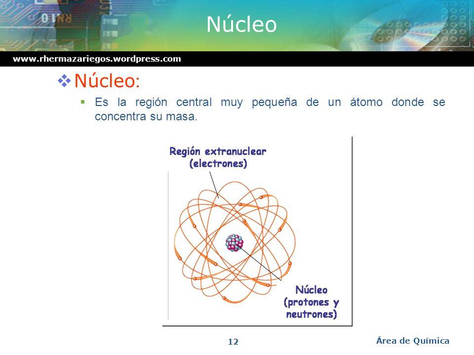 Núcleo Núcleo: Es la región central muy pequeña de un átomo donde se concentra su masa.