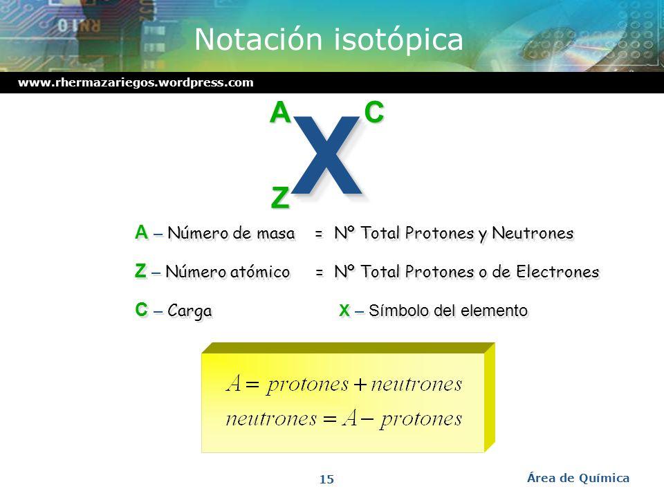 X Notación isotópica A C Z