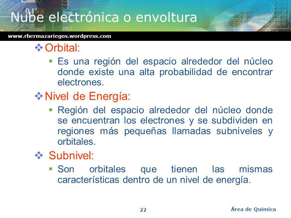 Nube electrónica o envoltura