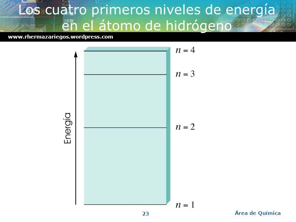 Los cuatro primeros niveles de energía en el átomo de hidrógeno