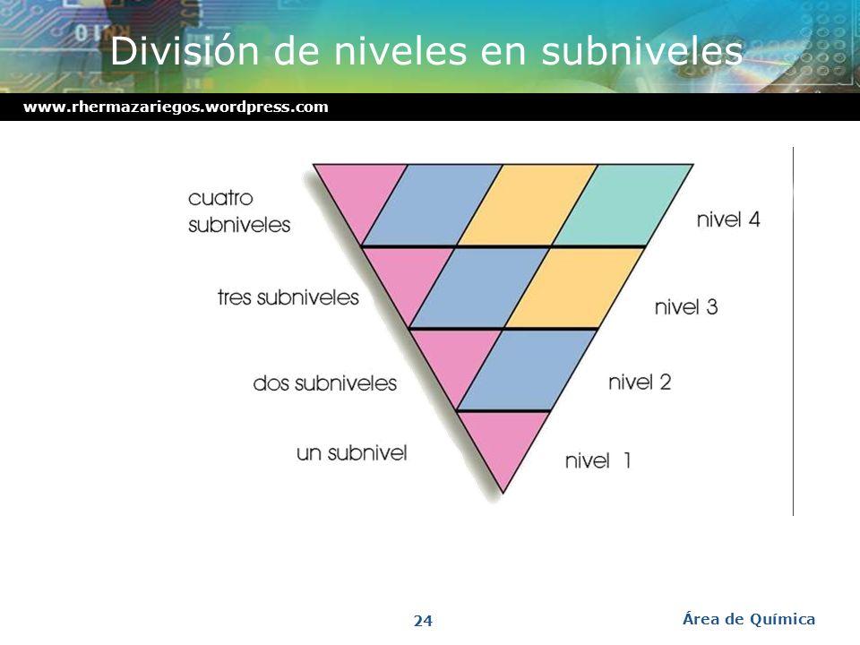 División de niveles en subniveles