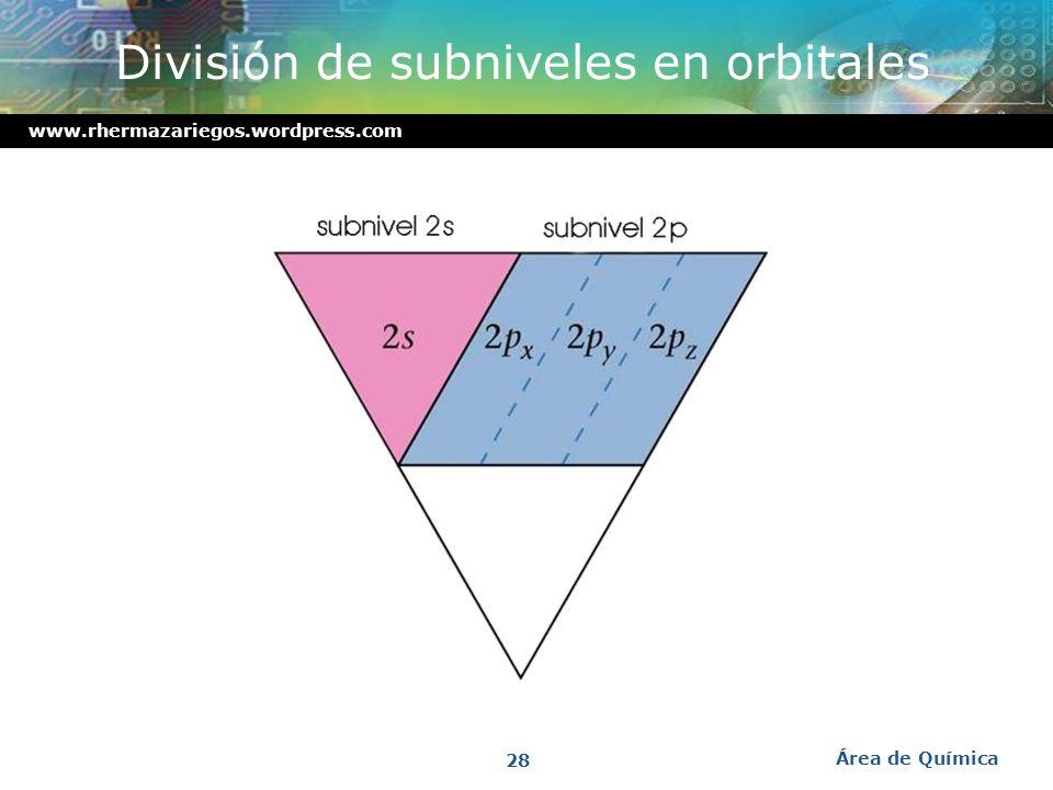 División de subniveles en orbitales
