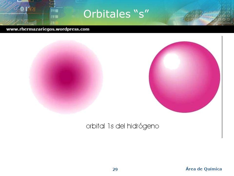 Orbitales s Área de Química
