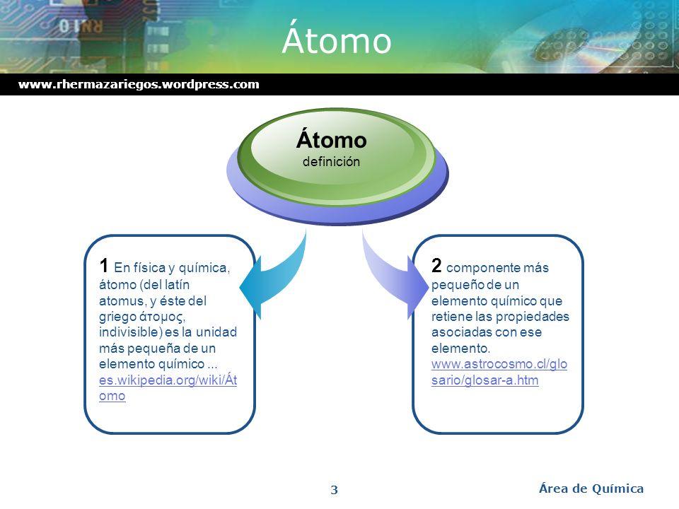 Átomo www.rhermazariegos.wordpress.com. Átomo. definición.