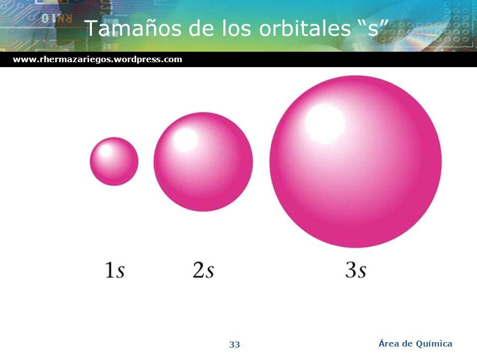 Tamaños de los orbitales s