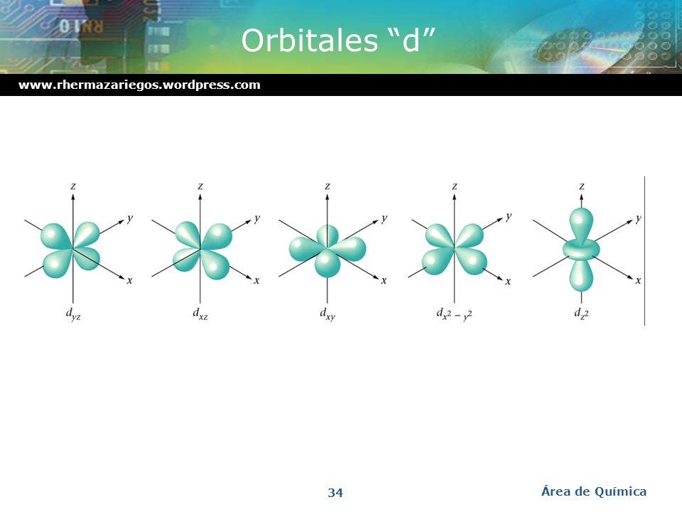 Orbitales d Área de Química