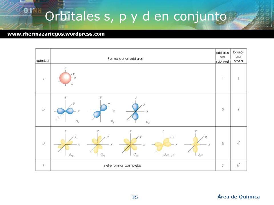 Orbitales s, p y d en conjunto