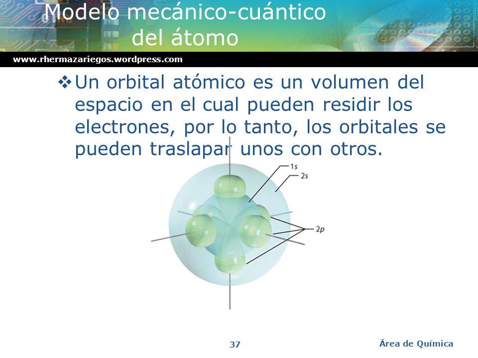 Modelo mecánico-cuántico del átomo