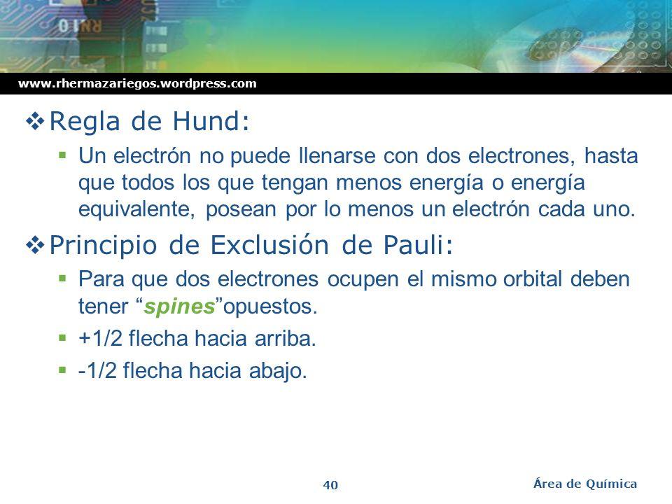 Principio de Exclusión de Pauli: