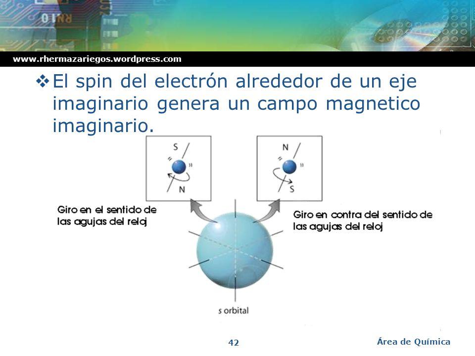 El spin del electrón alrededor de un eje imaginario genera un campo magnetico imaginario.