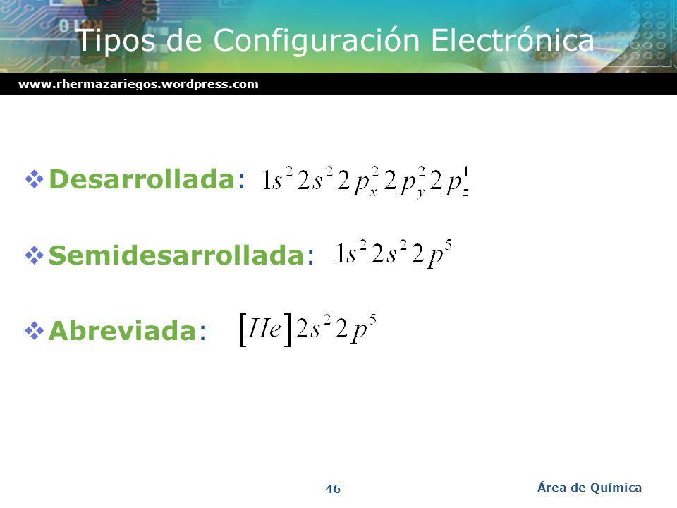 Tipos de Configuración Electrónica