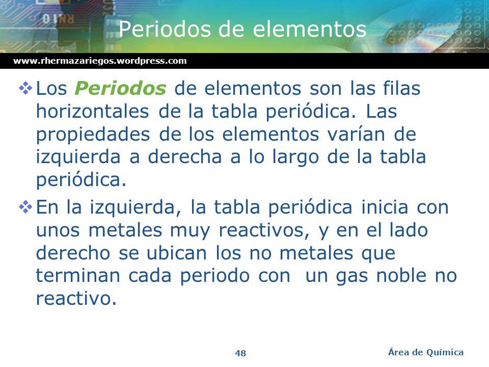 Periodos de elementos