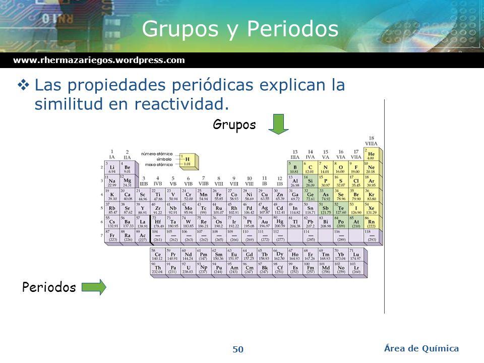 Grupos y Periodos Las propiedades periódicas explican la similitud en reactividad. Grupos. Periodos.