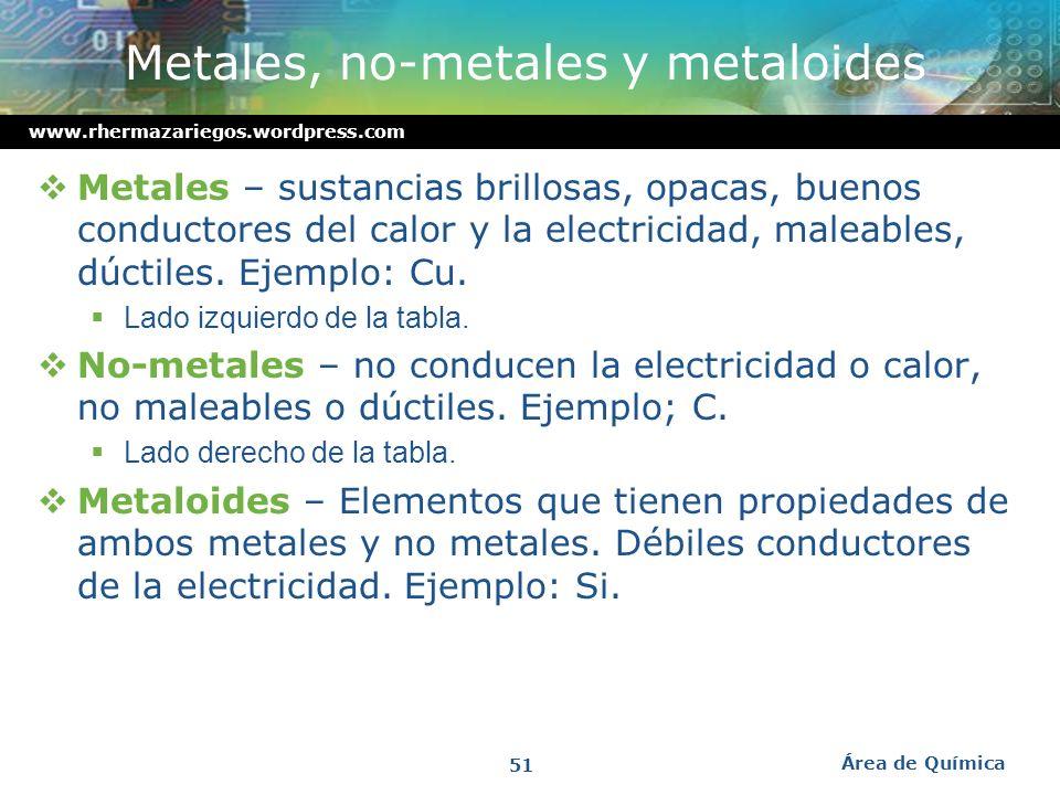 Metales, no-metales y metaloides