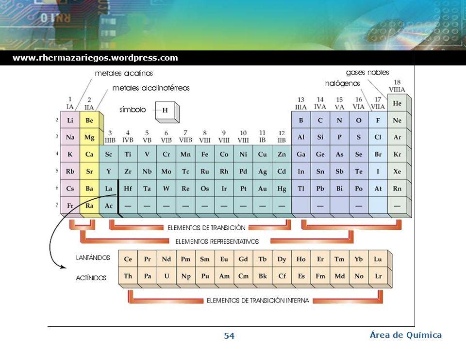 Área de Química