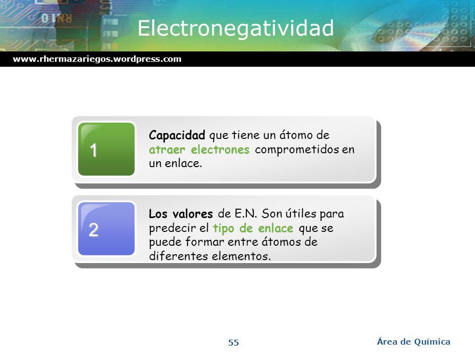Electronegatividad 1. Capacidad que tiene un átomo de atraer electrones comprometidos en un enlace.