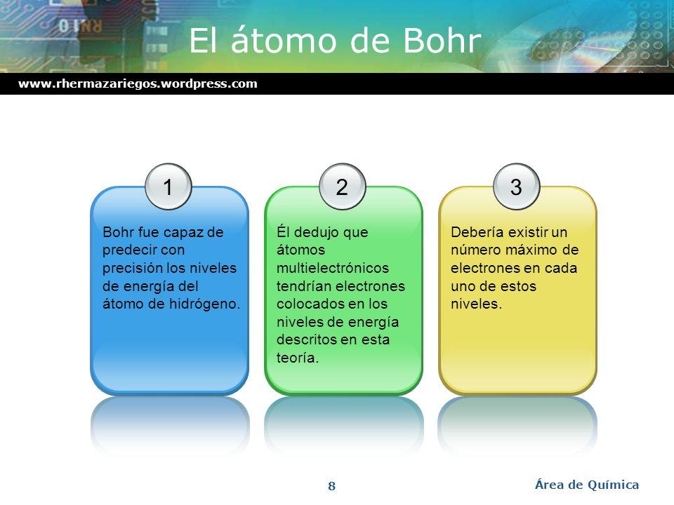 El átomo de Bohr 1. Bohr fue capaz de predecir con precisión los niveles de energía del átomo de hidrógeno.