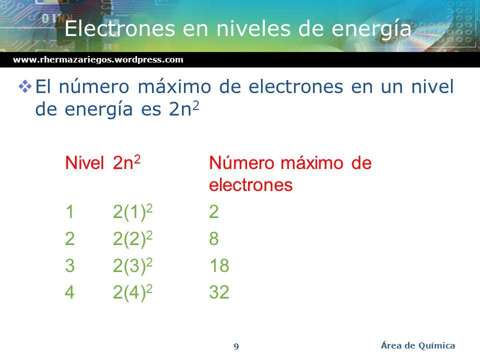 Electrones en niveles de energía