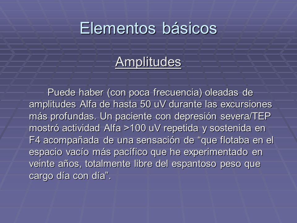Elementos básicos Amplitudes