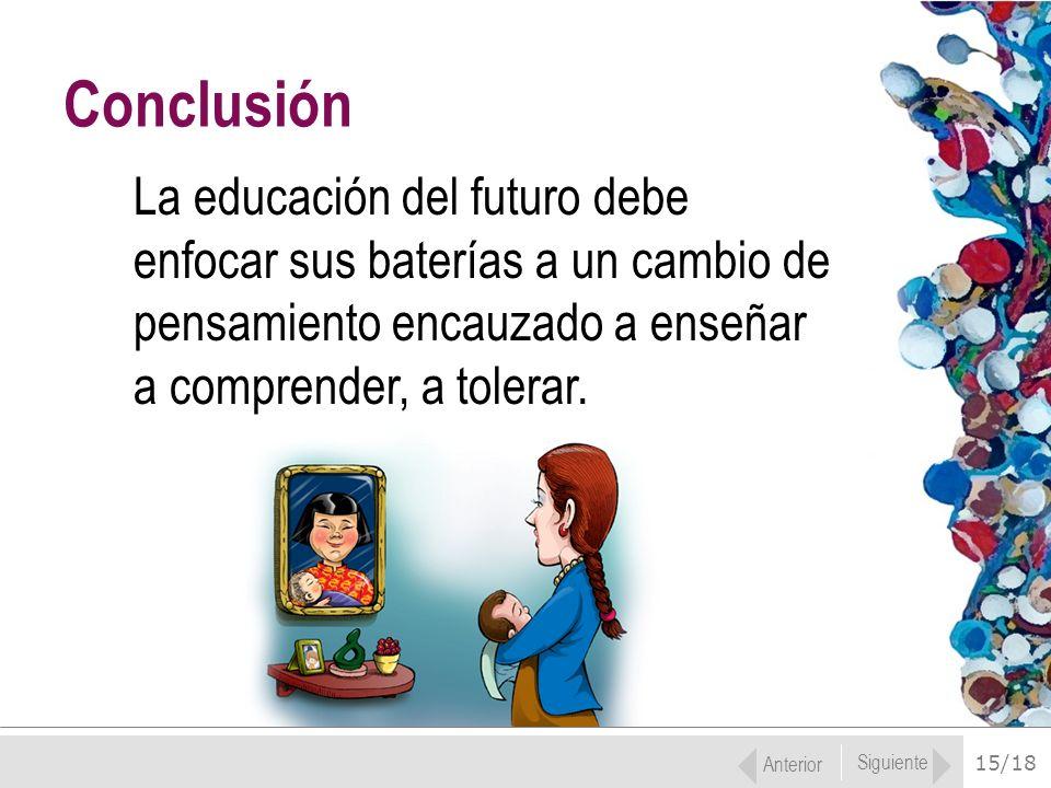 Conclusión La educación del futuro debe