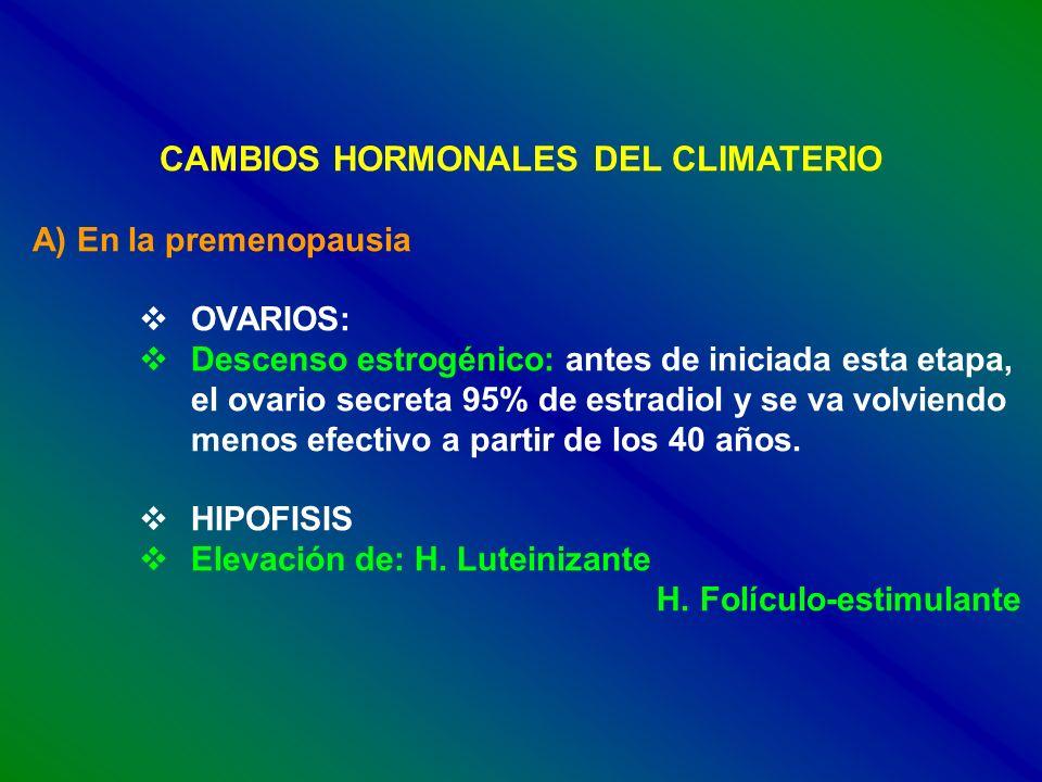 CAMBIOS HORMONALES DEL CLIMATERIO