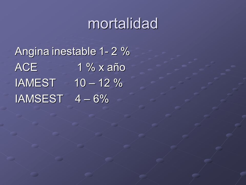 mortalidad Angina inestable 1- 2 % ACE 1 % x año IAMEST 10 – 12 %